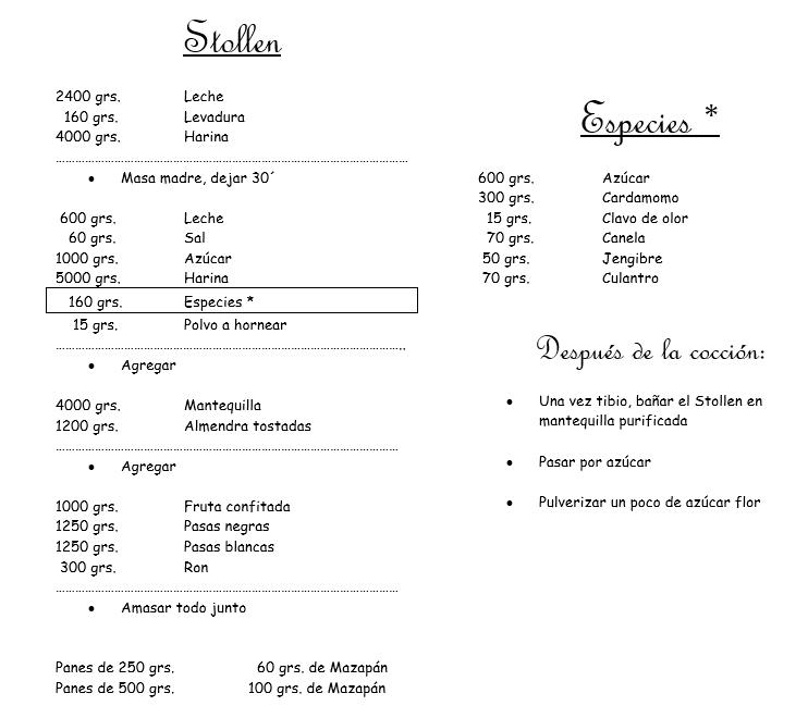 yr-receta-stollen